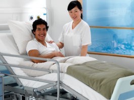 Cost for a Hospital Bed